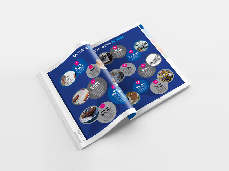 Ak Makina Katalog Tasarımı